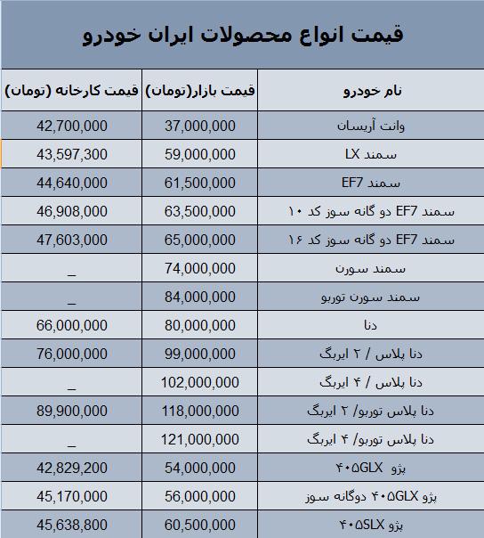 قیمت روز محصولات ایران خودرو در بازار 20 دی 97 + جدول