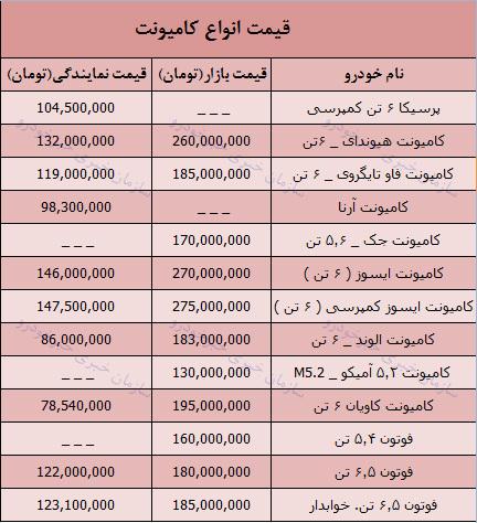 قیمت روز انواع کامیونت در بازار 28 اسفند 97 + جدول