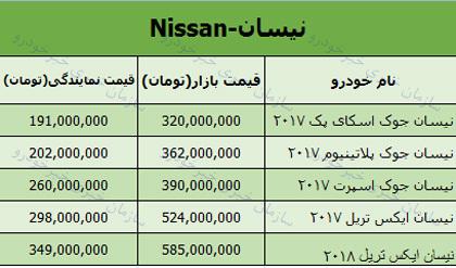 قیمت انواع محصولات نیسان امروز 97/7/28 در بازار + جدول