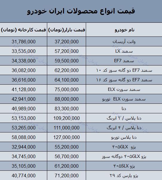 قیمت روز محصولات ایران خودرو در بازار 14 آذر 97 + جدول