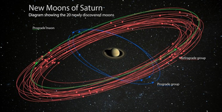 کشف بیست قمر جدید در اطراف زحل